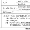 POG2020-2021ドラフト対策 No.129 マインジャラン