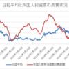 外国人投資家の売買動向を見て思うこと(2021年3月28日)