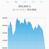 【9/14速報】ビットコイン大暴落!!ついに30万円台まで値下げ