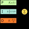 PID制御の基本的な考え方