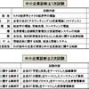 Memo_Others_中小企業診断士