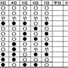 「大相撲七月場所」7日目の結果です。全勝は白鵬、照ノ富士。正代破れ後退。