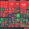 【再ロックダウン】米国株式市場分析まとめ【20210319】