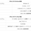 Office 2019の価格と購入方法