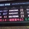 ガーラ湯沢スキー場・新型コロナ感染