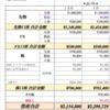 【副収入】1月副収入の結果