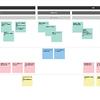 「BASE」の管理画面リニューアルプロジェクトのこれまでとこれから