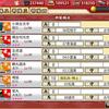 刀剣乱舞:回想31 九曜と竹雀のえにし 接触・続(ネタバレあり)
