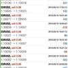 【 9月 16日】FX自動売買記録:ユーロドル