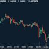 3月24日11時51分、現在のビットコインマーケット情勢について