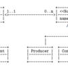 【仕様を読み解く】第2回 Advanced Message Queuing Protocol (2) ~Transport~