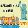 【5/30NY時間】キウイドルの1時間足レンジブレイクに注目!!