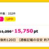 【ハピタス】 SBI FXトレードが期間限定で15,750ポイント(14,175マイル相当)にアップ!