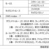 POG2020-2021ドラフト対策 No.231 ホウオウリアリティ