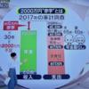 年金2000万円問題は人生の生き方を見直す機会となり、未来にはきっと称賛される文書になるであろう
