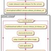 github actions で GraalVM でつくったネイティブアプリケーションを GitHub リリースする