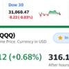 S&P500とQQQが上昇。私の資産は+59万。嬉しいです。