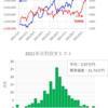 短期トレード結果_210916(木) ¥+139,972