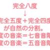 相対する音楽の配置〜不定調性論全編解説25(動画解説・補足)