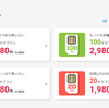 FUJI WiFi の【新生活応援キャンペーン2020】がすごい!