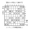 将棋の勉強をするのでなく、勝つための準備をする