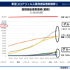 日本だけが感染者数を低く抑え続けることは、疫学的・統計学的には非常に難しい〜日本は冷静にこの新型の疫病と持続可能な対策を講じるべき