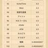 【生存報告】カビゴン、1月の出来事まとめ