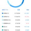 【WealthNavi for JAL】AIによる投資-経過報告2019.12