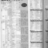 ゲーメスト全一120 :1996年3月30日号