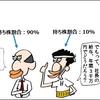 非上場会社の株は、持っている人によって価値がちがう(?) の巻