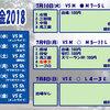 7月10日・火曜日 【妖怪大辞典17:りもこんかくし】