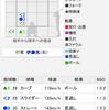 ついに土俵際に追い込まれた涌井秀章投手の明日はどうなる