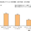 忙しいサラリーマンでもできる日本の高配当株の具体的な見つけ方