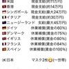 「こんな人:安倍晋三君」が首相をやっている日本だから,こんなに変に「新型コロナウイルスの感染拡大」が進行中