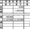 精算表②+貸借対照表と損益計算書