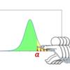 多重検定問題を回避した変数選択(Holm法)