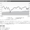 大和-iFree NYダウ・インデックス運用報告書(2019年9月9日決算)が交付