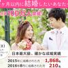 mixiが運営する婚活サイト「you bride(ユーブライド)」の口コミ・評判と利用料金のまとめ