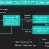 マイナビ × SIGNATE Student Cup2019に参加して9位でした