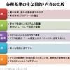 第9回Jリーグクラブライセンス交付規則を読み解く(2017年改訂版)
