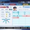 林昌勇(2018年戦力外、引退選手)(パワプロ2018再現選手)