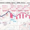 温泉で知られる草津は今後の旅行先として行きやすくなるかもしれない
