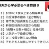 【保存版】田中泰輔流 投資成果を最大化するゴールデンルール