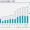 【保有株】内外トランスライン決算 20年12月期本決算