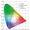 iPhone7の色域「DCI-P3」へどう対応するか
