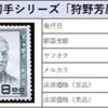 【切手買取】文化人切手シリーズ vol.8 狩野芳崖