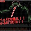 ビットコインFX 8月15日チャート分析