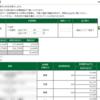 本日の株式トレード報告R2,02,05