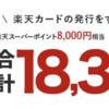 【期間限定5/28迄 】ちょびリッチ 楽天カード発行で¥10,300(ちょびリッチ20,600pt)+¥8,000(楽天スーパーポイント)案件