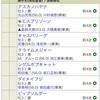 【シルク】クライムメジャー 4戦目